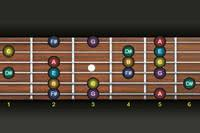 How To Play The E Harmonic Minor Scale article icon