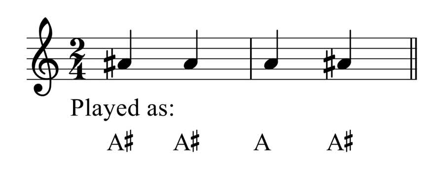 accidentals lept for all bar
