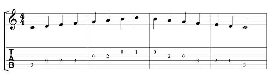 How to read music for guitar | Chords, Scales, Staff, Strumming