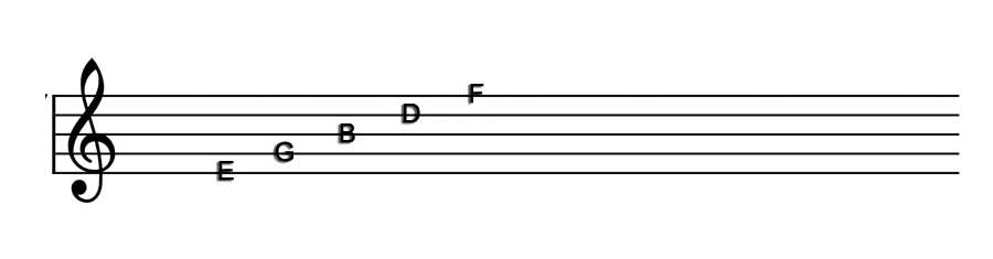 how to read music chords