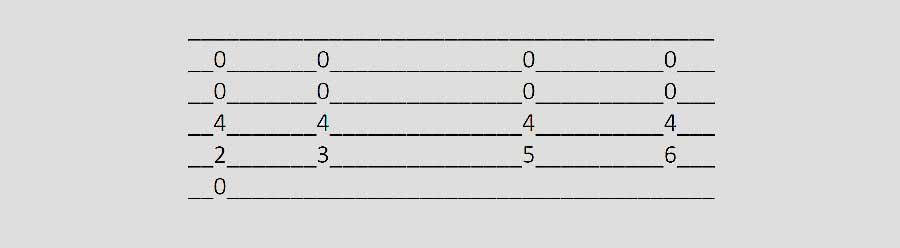 Unusual chords progressions