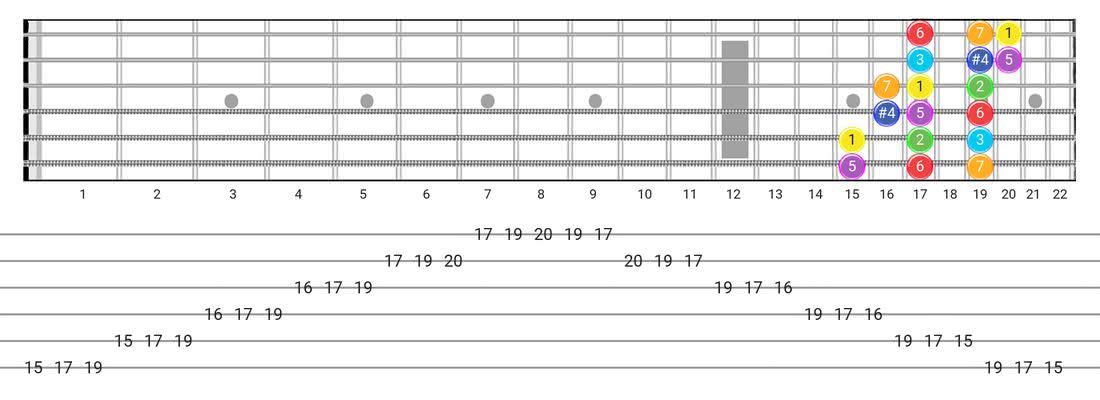 Lydian guitar scale tabs - 3 Notes per String Pattern with intervals