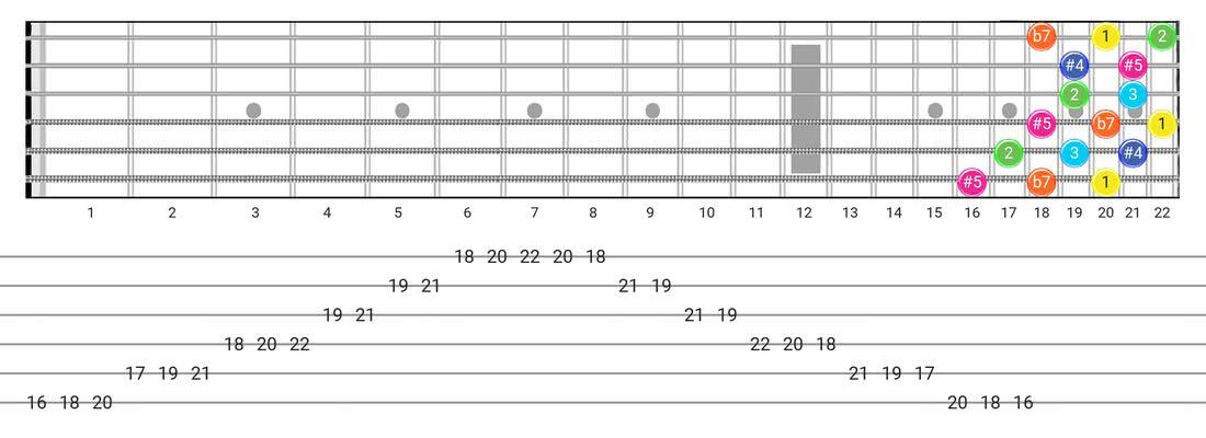 Whole-Tone guitar scale tabs - 3 Notes per String Pattern with intervals